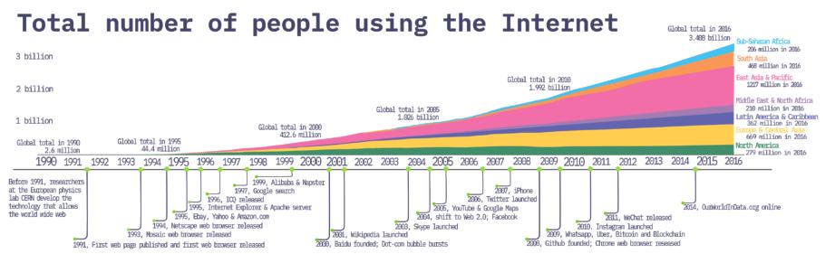 bitcoin bubble grafikas